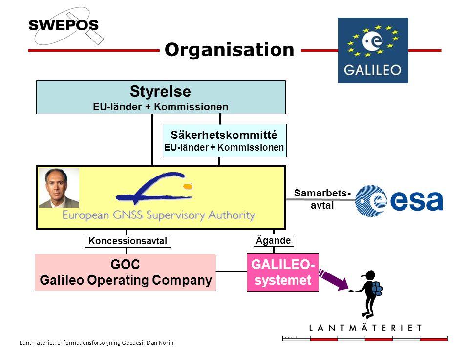 Lantmäteriet, Informationsförsörjning Geodesi, Dan Norin Organisation Samarbets- avtal Styrelse EU-länder + Kommissionen GOC Galileo Operating Company GALILEO- systemet Säkerhetskommitté EU-länder + Kommissionen Koncessionsavtal Ägande