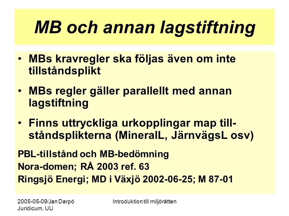 2005-05-09/Jan Darpö Juridicum, UU Introduktion till miljörätten MB och annan lagstiftning MBs kravregler ska följas även om inte tillståndsplikt MBs