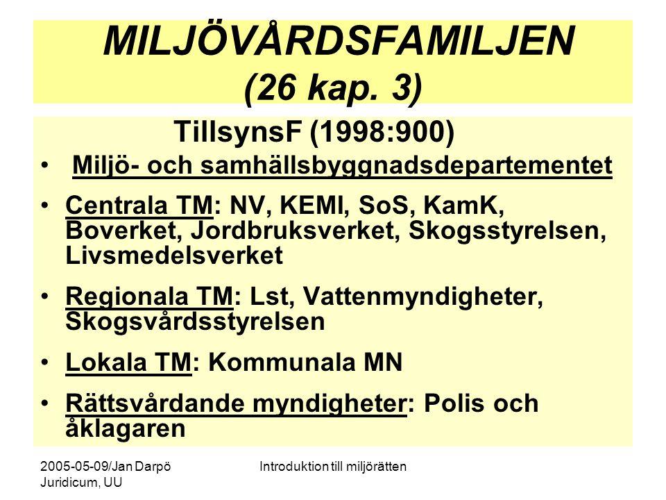 2005-05-09/Jan Darpö Juridicum, UU Introduktion till miljörätten MILJÖVÅRDSFAMILJEN (26 kap. 3) TillsynsF (1998:900) Miljö- och samhällsbyggnadsdepar