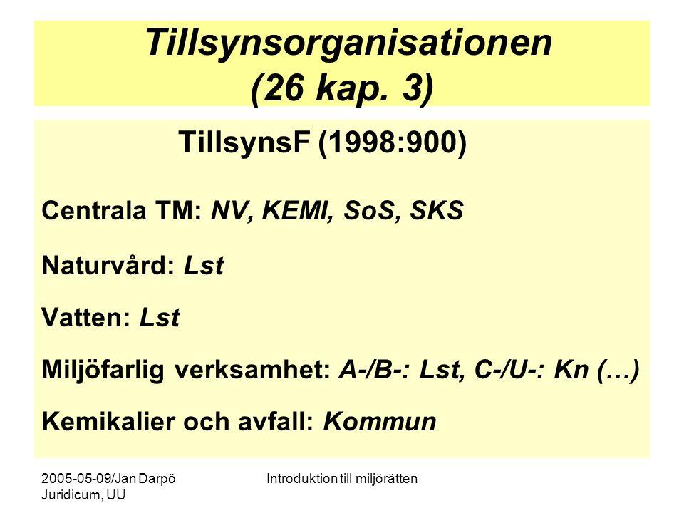 2005-05-09/Jan Darpö Juridicum, UU Introduktion till miljörätten Tillsynsorganisationen (26 kap. 3) TillsynsF (1998:900) Centrala TM: NV, KEMI, SoS, S