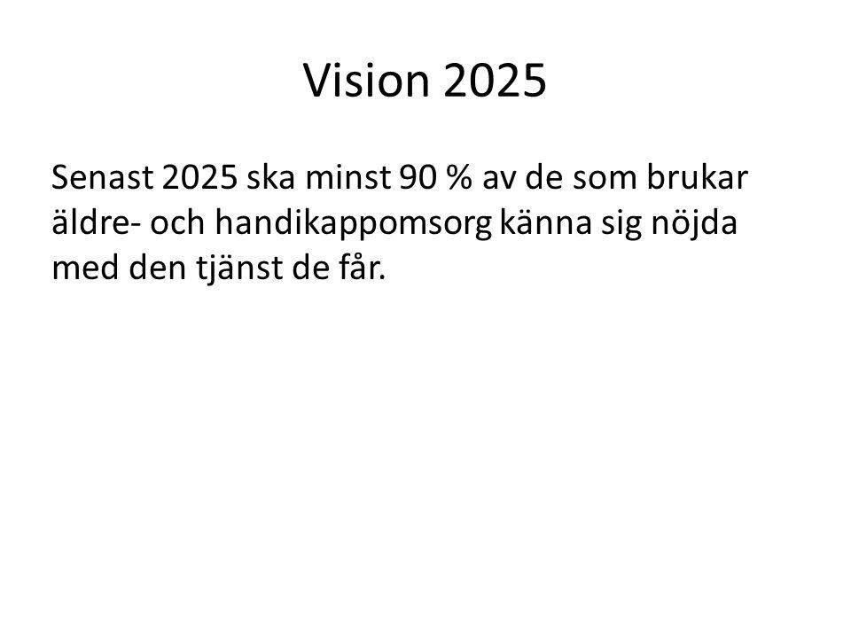 Vision 2025 Senast 2025 ska minst 90 % av de som brukar äldre- och handikappomsorg känna sig nöjda med den tjänst de får.