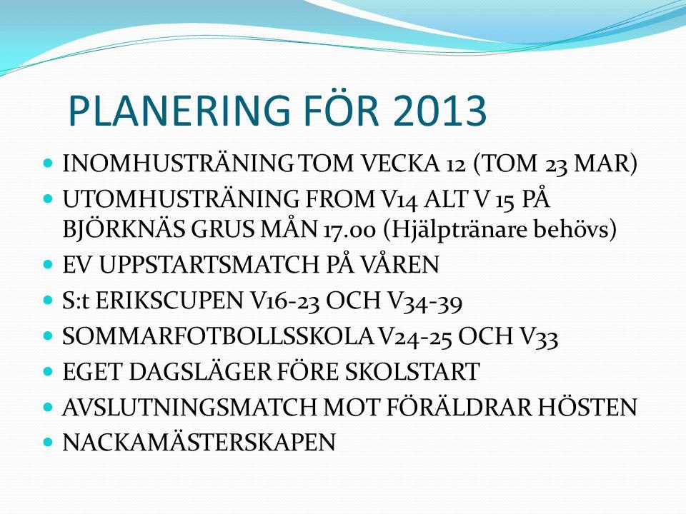 PLANERING FÖR 2013 INOMHUSTRÄNING TOM VECKA 12 (TOM 23 MAR) UTOMHUSTRÄNING FROM V14 ALT V 15 PÅ BJÖRKNÄS GRUS MÅN 17.00 (Hjälptränare behövs) EV UPPSTARTSMATCH PÅ VÅREN S:t ERIKSCUPEN V16-23 OCH V34-39 SOMMARFOTBOLLSSKOLA V24-25 OCH V33 EGET DAGSLÄGER FÖRE SKOLSTART AVSLUTNINGSMATCH MOT FÖRÄLDRAR HÖSTEN NACKAMÄSTERSKAPEN