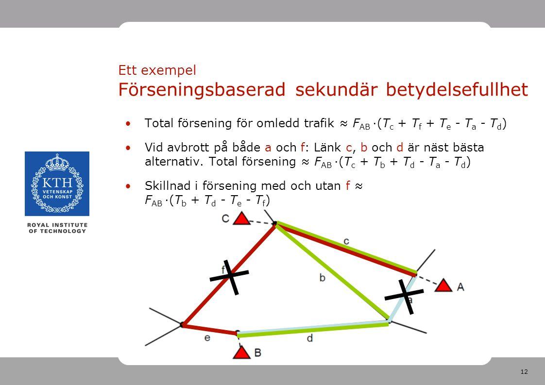 12 Ett exempel Förseningsbaserad sekundär betydelsefullhet Total försening för omledd trafik ≈ F AB ·(T c + T f + T e - T a - T d ) Vid avbrott på både a och f: Länk c, b och d är näst bästa alternativ.