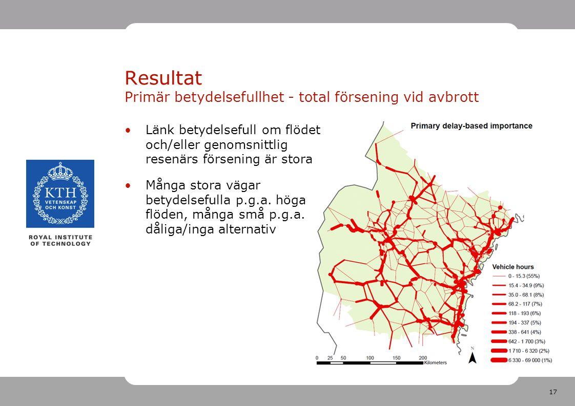 17 Resultat Primär betydelsefullhet - total försening vid avbrott Länk betydelsefull om flödet och/eller genomsnittlig resenärs försening är stora Många stora vägar betydelsefulla p.g.a.