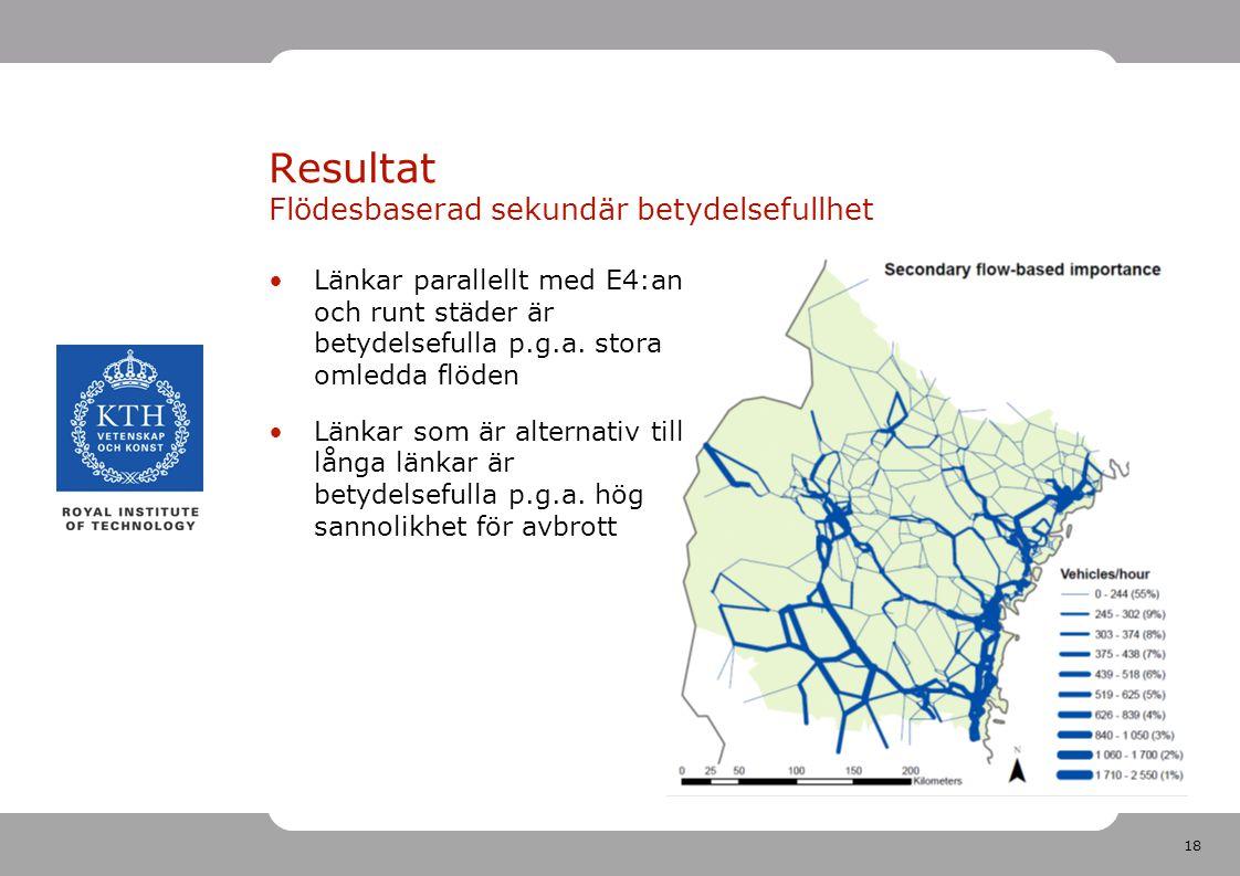 18 Resultat Flödesbaserad sekundär betydelsefullhet Länkar parallellt med E4:an och runt städer är betydelsefulla p.g.a.