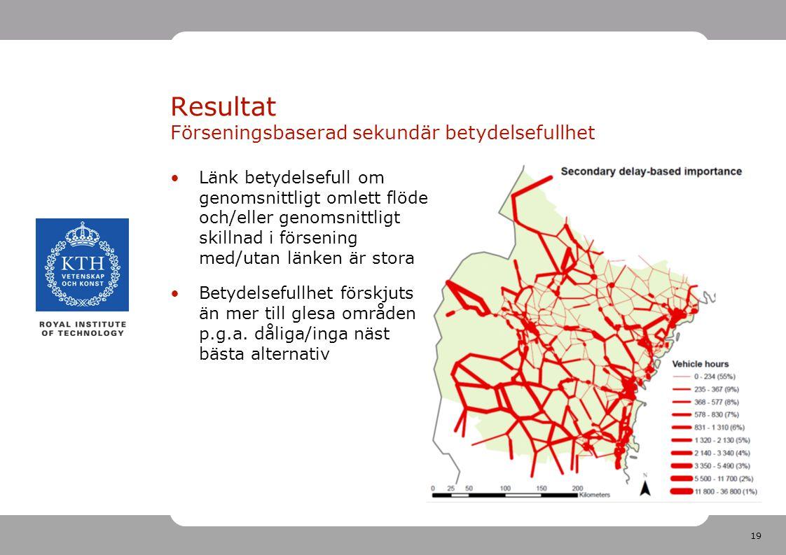 19 Resultat Förseningsbaserad sekundär betydelsefullhet Länk betydelsefull om genomsnittligt omlett flöde och/eller genomsnittligt skillnad i försening med/utan länken är stora Betydelsefullhet förskjuts än mer till glesa områden p.g.a.