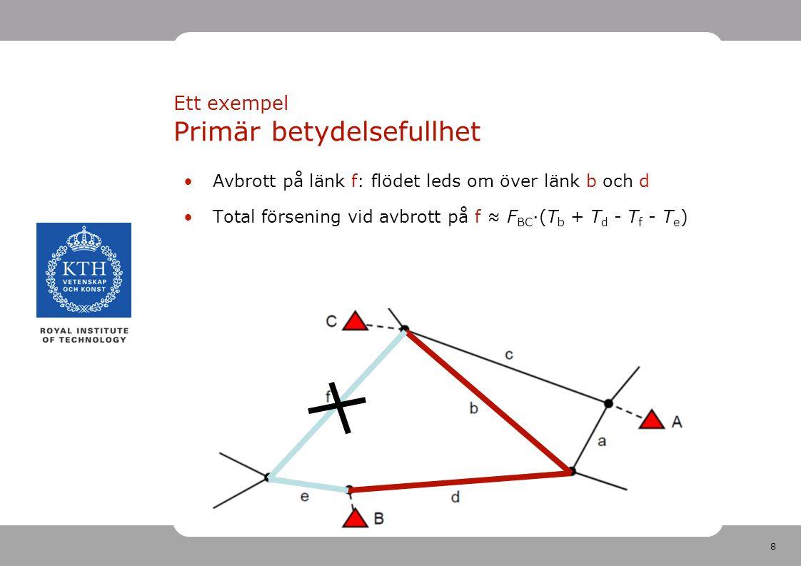 8 Avbrott på länk f: flödet leds om över länk b och d Total försening vid avbrott på f ≈ F BC ·(T b + T d - T f - T e )
