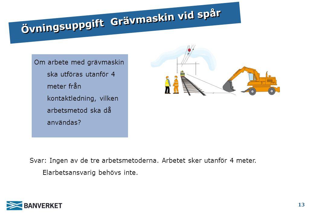 Övningsuppgift Grävmaskin vid spår Om arbete med grävmaskin ska utföras utanför 4 meter från kontaktledning, vilken arbetsmetod ska då användas.
