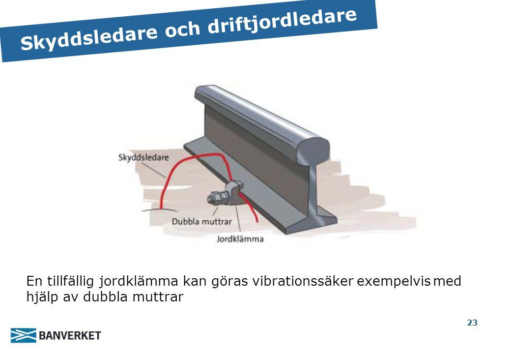23 Skyddsledare och driftjordledare En tillfällig jordklämma kan göras vibrationssäker exempelvis med hjälp av dubbla muttrar