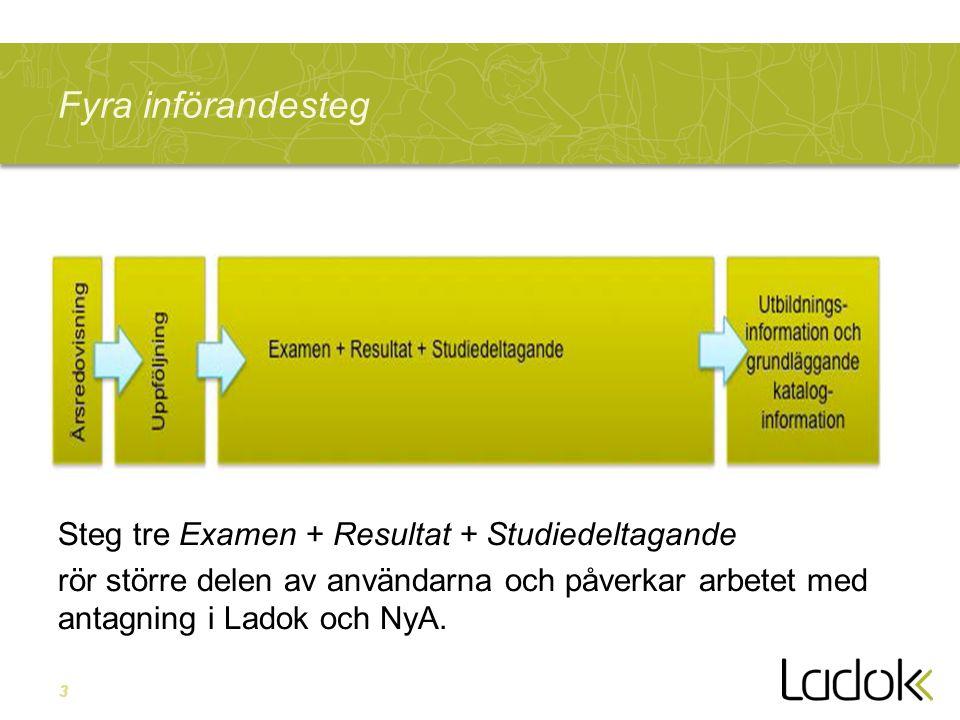 3 Fyra införandesteg Steg tre Examen + Resultat + Studiedeltagande rör större delen av användarna och påverkar arbetet med antagning i Ladok och NyA.