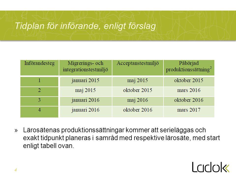 4 Tidplan för införande, enligt förslag »Lärosätenas produktionssättningar kommer att serieläggas och exakt tidpunkt planeras i samråd med respektive