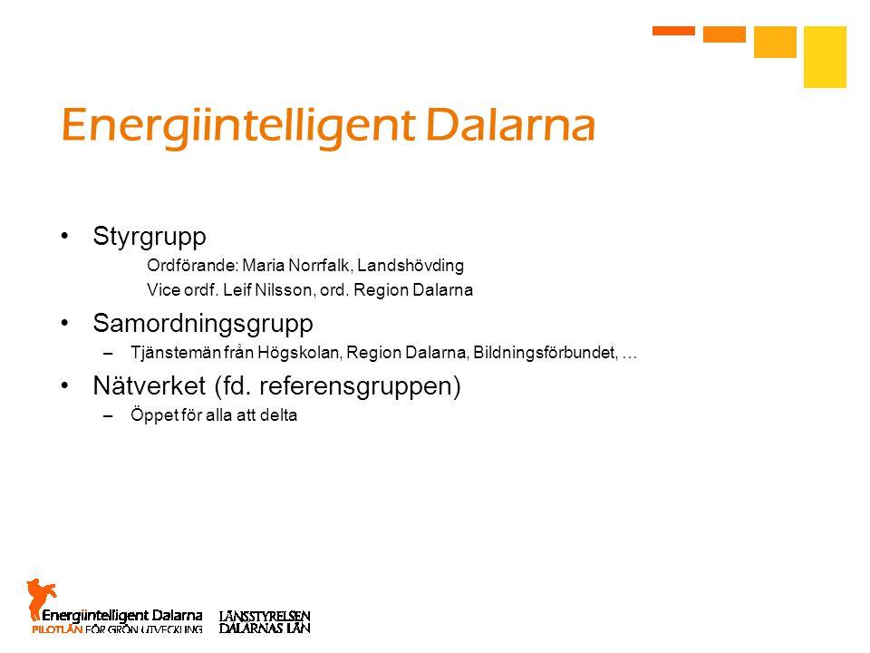 Energiintelligent Dalarna Styrgrupp Ordförande: Maria Norrfalk, Landshövding Vice ordf. Leif Nilsson, ord. Region Dalarna Samordningsgrupp –Tjänstemän