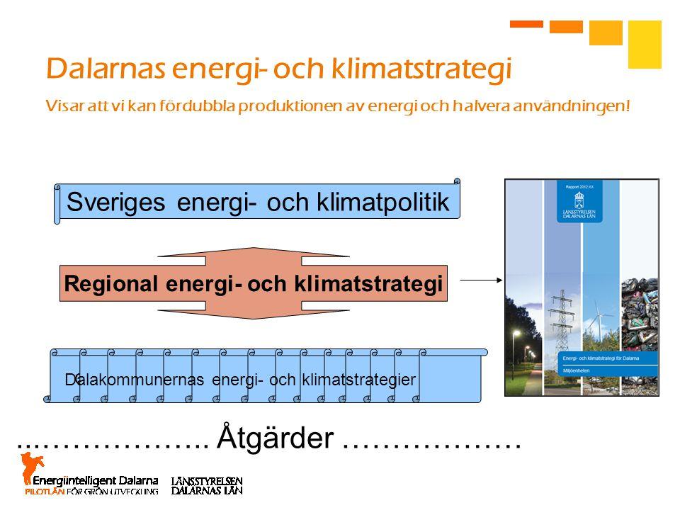 Sveriges energi- och klimatpolitik och klimatstrategier Regional energi- och klimatstrategi...……………..