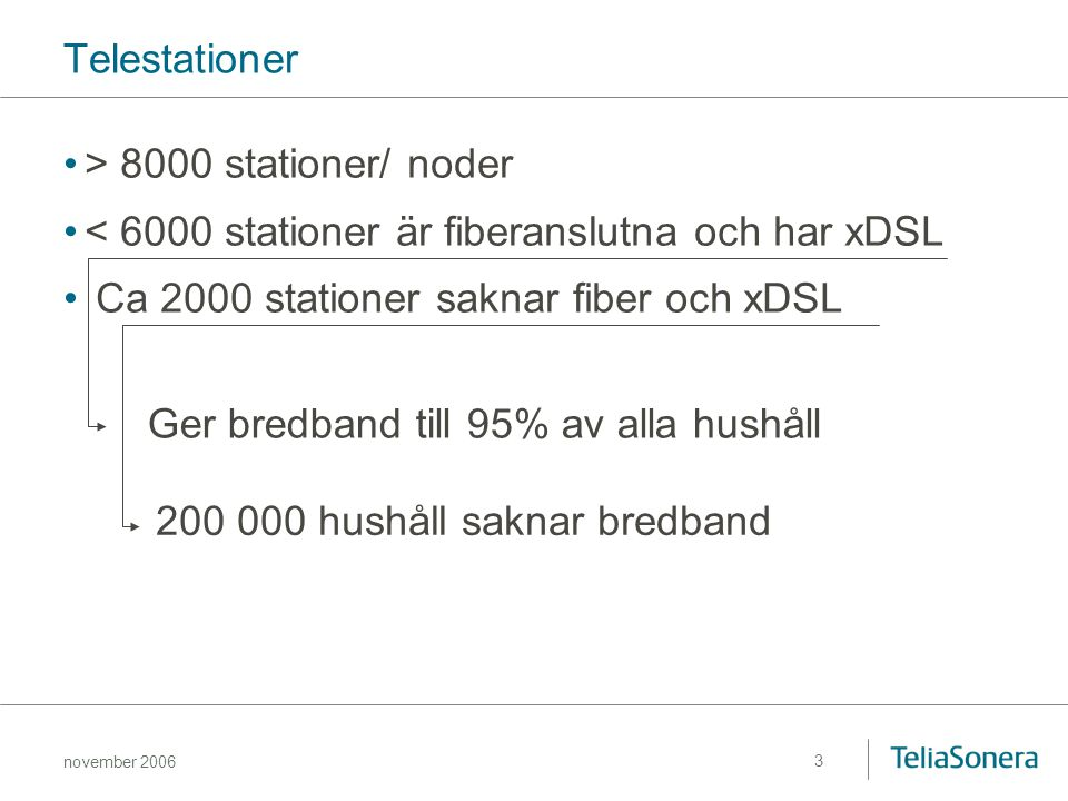 november 2006 3 Telestationer > 8000 stationer/ noder < 6000 stationer är fiberanslutna och har xDSL Ca 2000 stationer saknar fiber och xDSL Ger bredband till 95% av alla hushåll 200 000 hushåll saknar bredband