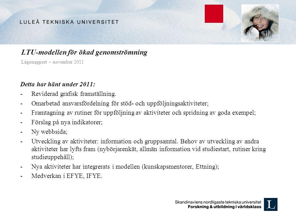 LTU-modellen för ökad genomströmning Lägesrapport – november 2011 Detta har hänt under 2011: -Reviderad grafisk framställning. -Omarbetad ansvarsförde