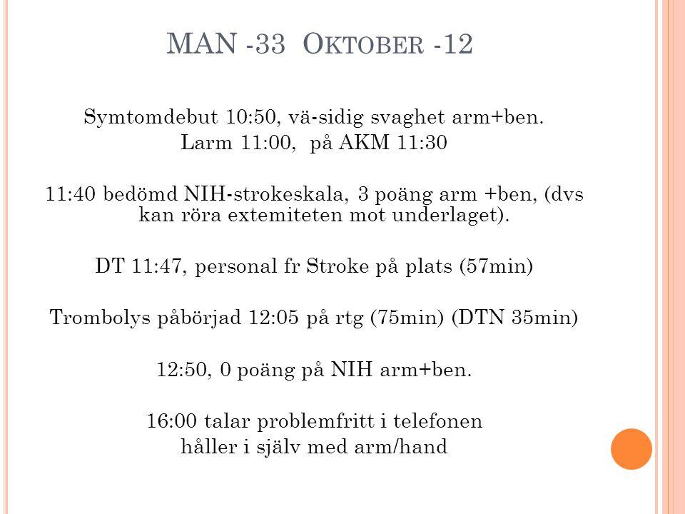 MAN -33 O KTOBER -12 Symtomdebut 10:50, vä-sidig svaghet arm+ben.