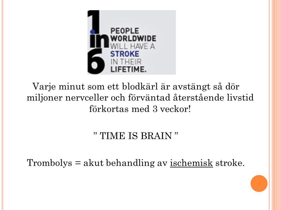 Varje minut som ett blodkärl är avstängt så dör miljoner nervceller och förväntad återstående livstid förkortas med 3 veckor.