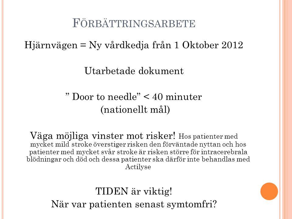 F ÖRBÄTTRINGSARBETE Hjärnvägen = Ny vårdkedja från 1 Oktober 2012 Utarbetade dokument Door to needle < 40 minuter (nationellt mål) Väga möjliga vinster mot risker.
