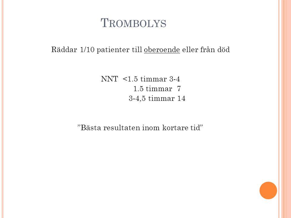 T ROMBOLYS Räddar 1/10 patienter till oberoende eller från död NNT <1.5 timmar 3-4 1.5 timmar 7 3-4,5 timmar 14 Bästa resultaten inom kortare tid