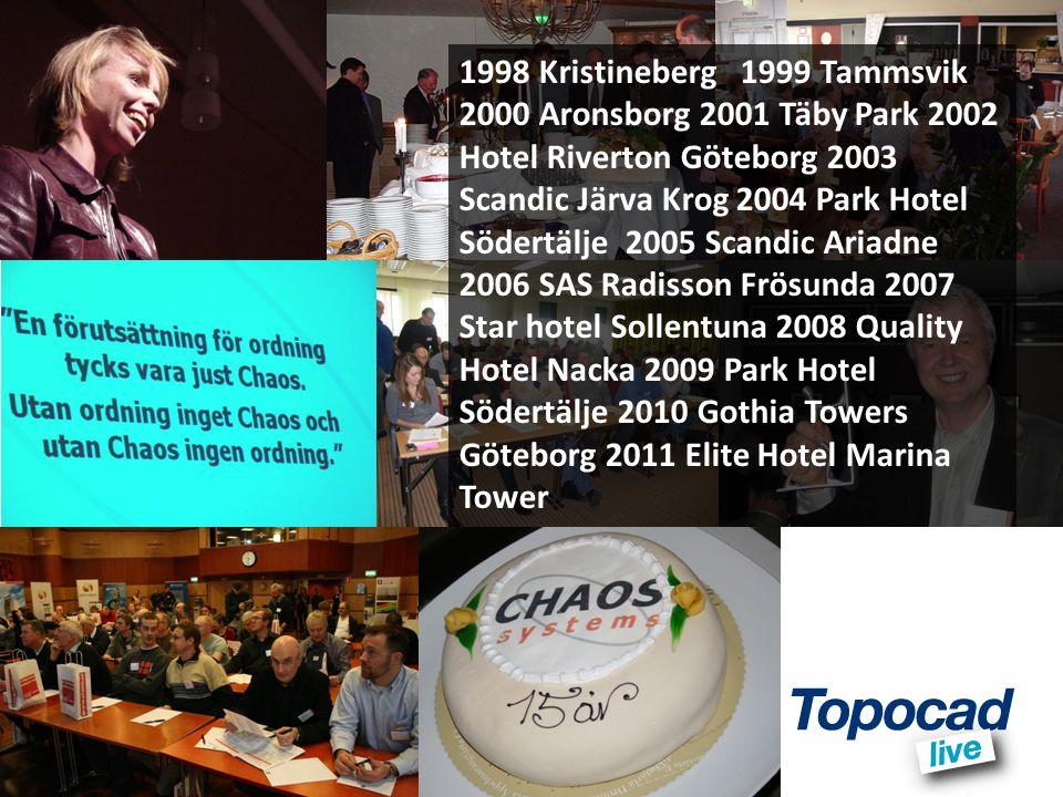1998 Kristineberg 1999 Tammsvik 2000 Aronsborg 2001 Täby Park 2002 Hotel Riverton Göteborg 2003 Scandic Järva Krog 2004 Park Hotel Södertälje 2005 Sca