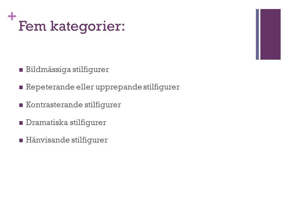 + Stilfigurer i reklamens värld: Metafor: Stockholm har många ansikten.