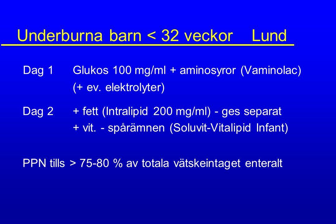 Underburna barn < 32 veckor Lund Dag 1Glukos 100 mg/ml + aminosyror (Vaminolac) (+ ev. elektrolyter) Dag 2+ fett (Intralipid 200 mg/ml) - ges separat