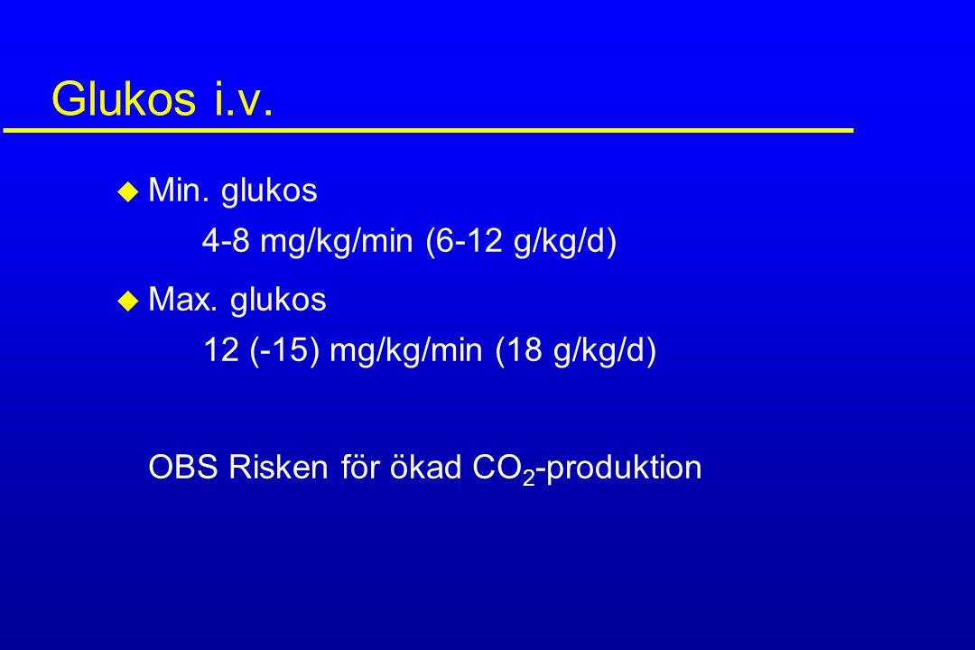 Glukos i.v. u Min. glukos 4-8 mg/kg/min (6-12 g/kg/d) u Max. glukos 12 (-15) mg/kg/min (18 g/kg/d) OBS Risken för ökad CO 2 -produktion