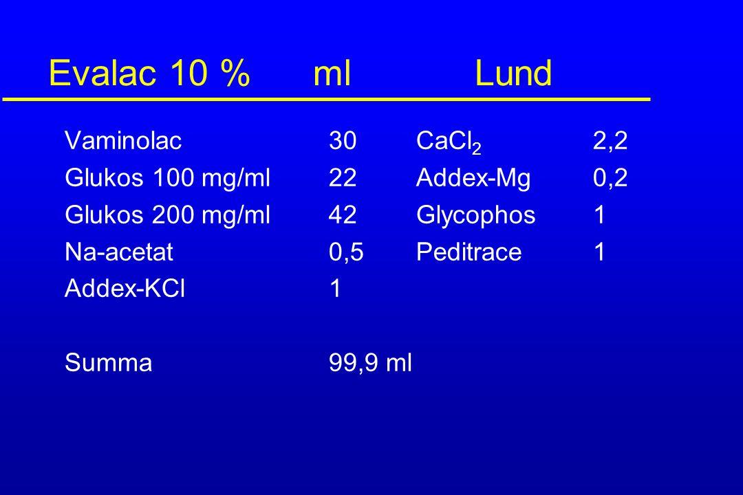 Evalac 10 % ml Lund Vaminolac 30 CaCl 2 2,2 Glukos 100 mg/ml 22 Addex-Mg 0,2 Glukos 200 mg/ml 42 Glycophos 1 Na-acetat 0,5 Peditrace 1 Addex-KCl 1 Sum