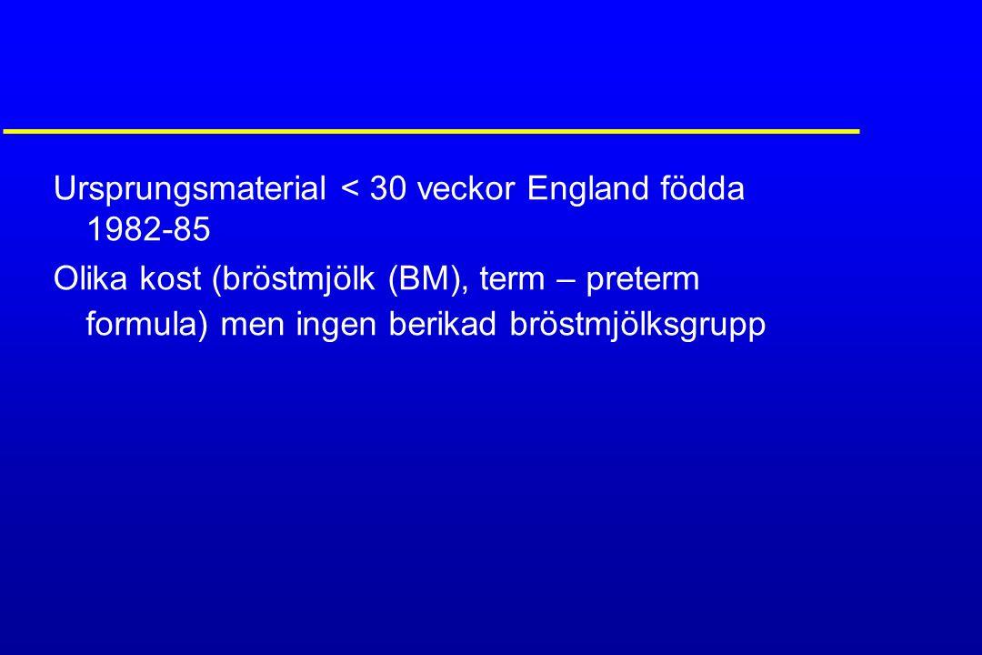 Ursprungsmaterial < 30 veckor England födda 1982-85 Olika kost (bröstmjölk (BM), term – preterm formula) men ingen berikad bröstmjölksgrupp