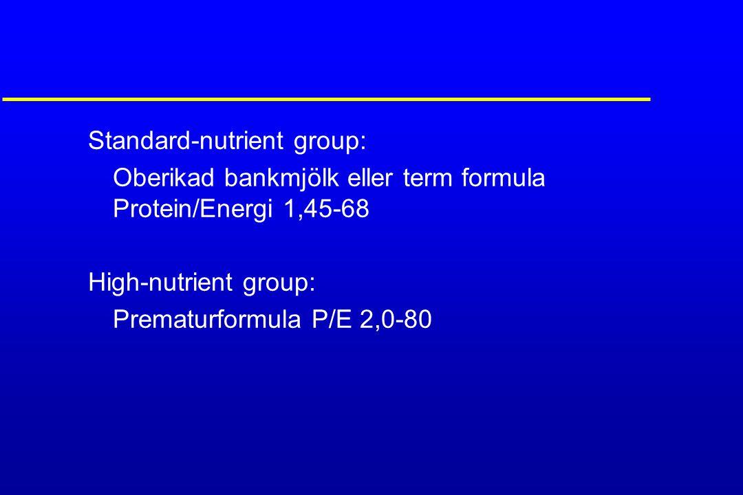 Rekommenderade intag VLBW infants u Protein 2,9 – 4,0 g/kg/day (ESPGAN) 3,5 – 4,0 g/kg/day (AAP)  Energi 110 - 165 kcal/kg/day (ESPGAN) 120 kcal/kg/day (AAP)