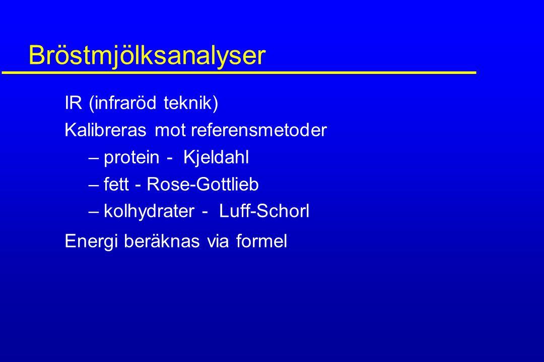 Bröstmjölksanalyser IR (infraröd teknik) Kalibreras mot referensmetoder –protein - Kjeldahl –fett - Rose-Gottlieb –kolhydrater - Luff-Schorl Energi be