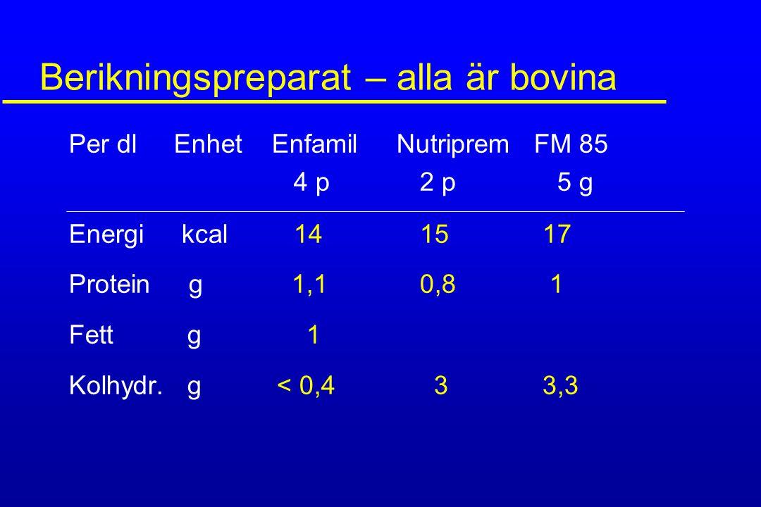 Berikningspreparat – alla är bovina Per dl Enhet Enfamil Nutriprem FM 85 4 p 2 p 5 g Energi kcal 14 1517 Protein g 1,1 0,8 1 Fett g 1 Kolhydr. g < 0,4
