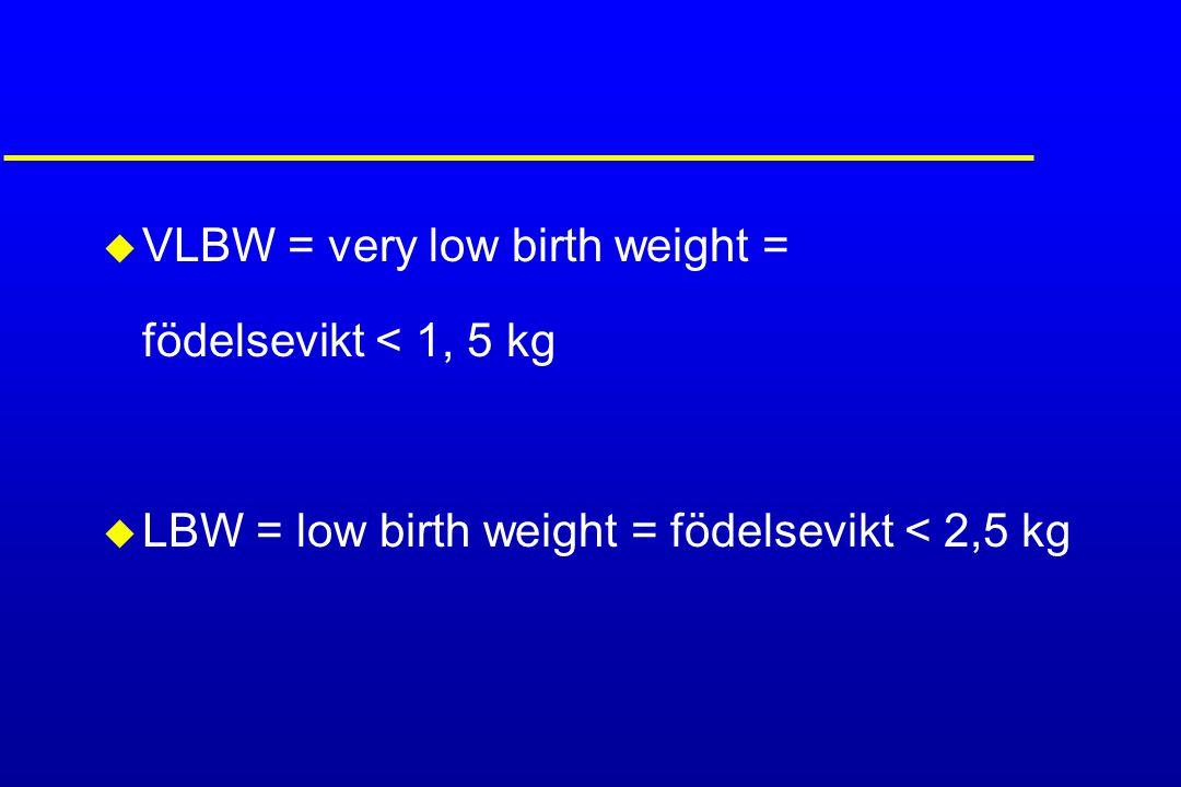 u VLBW = very low birth weight = födelsevikt < 1, 5 kg u LBW = low birth weight = födelsevikt < 2,5 kg