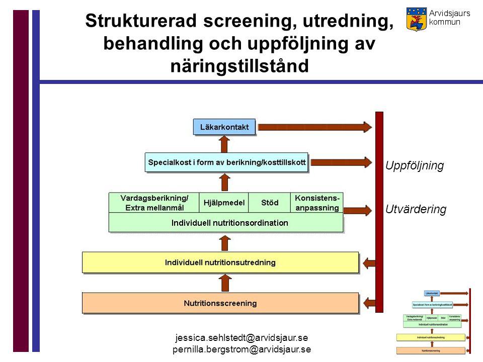 jessica.sehlstedt@arvidsjaur.se pernilla.bergstrom@arvidsjaur.se Strukturerad screening, utredning, behandling och uppföljning av näringstillstånd Upp