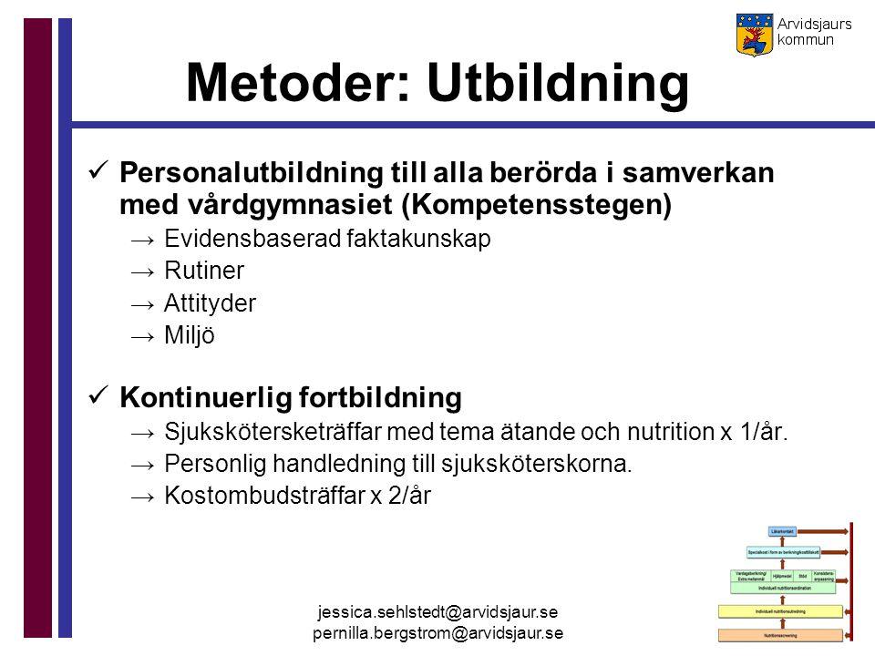 jessica.sehlstedt@arvidsjaur.se pernilla.bergstrom@arvidsjaur.se Metoder: Utbildning Personalutbildning till alla berörda i samverkan med vårdgymnasie
