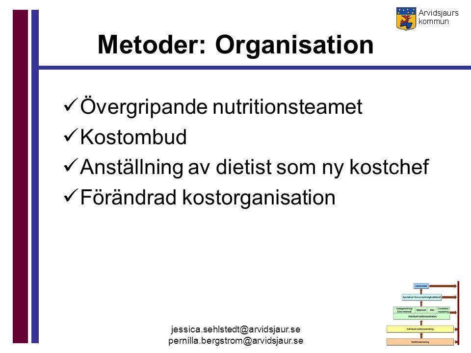 jessica.sehlstedt@arvidsjaur.se pernilla.bergstrom@arvidsjaur.se Metoder: Organisation Övergripande nutritionsteamet Kostombud Anställning av dietist