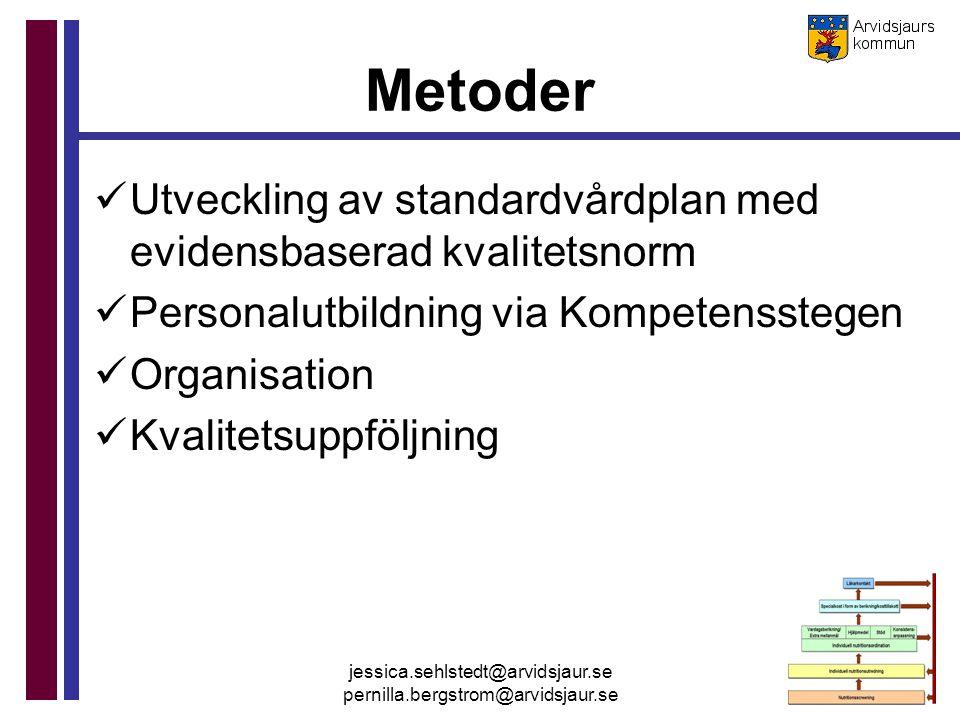 jessica.sehlstedt@arvidsjaur.se pernilla.bergstrom@arvidsjaur.se Metoder Utveckling av standardvårdplan med evidensbaserad kvalitetsnorm Personalutbil