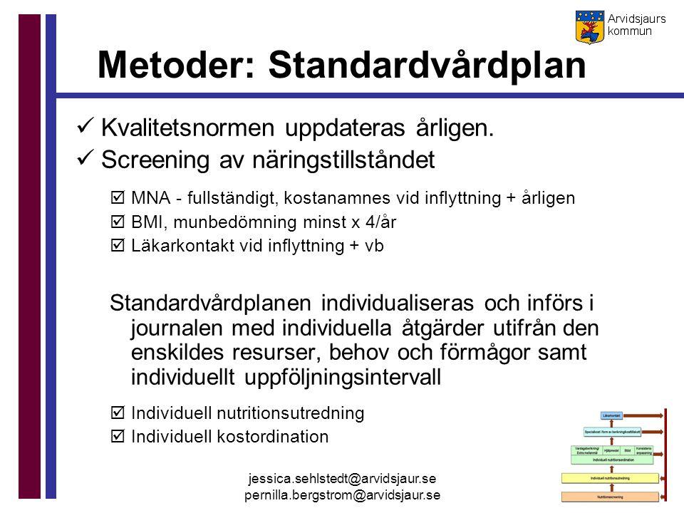 jessica.sehlstedt@arvidsjaur.se pernilla.bergstrom@arvidsjaur.se Metoder: Standardvårdplan Kvalitetsnormen uppdateras årligen. Screening av näringstil