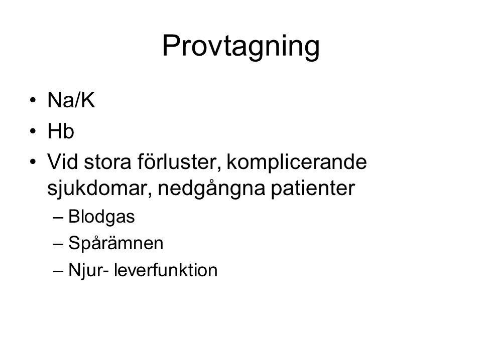Allvarlig dehydrering >10% Beräkna som i det tidigare exemplet men addera akut behandling med kolloid 10 – 20 ml/kg