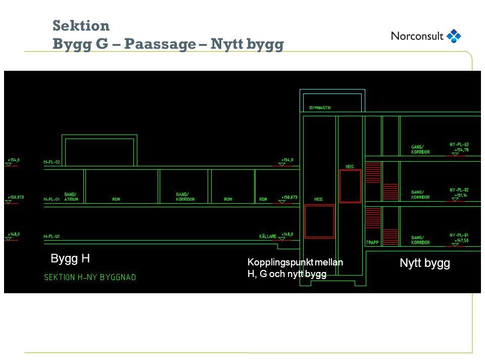 Sektion Bygg G – Paassage – Nytt bygg Nytt bygg Bygg H Kopplingspunkt mellan H, G och nytt bygg
