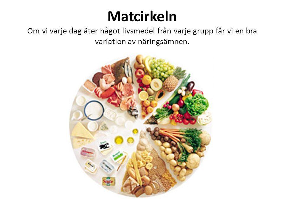 Råd.Ät sparsamt med proteinrika livsmedel.