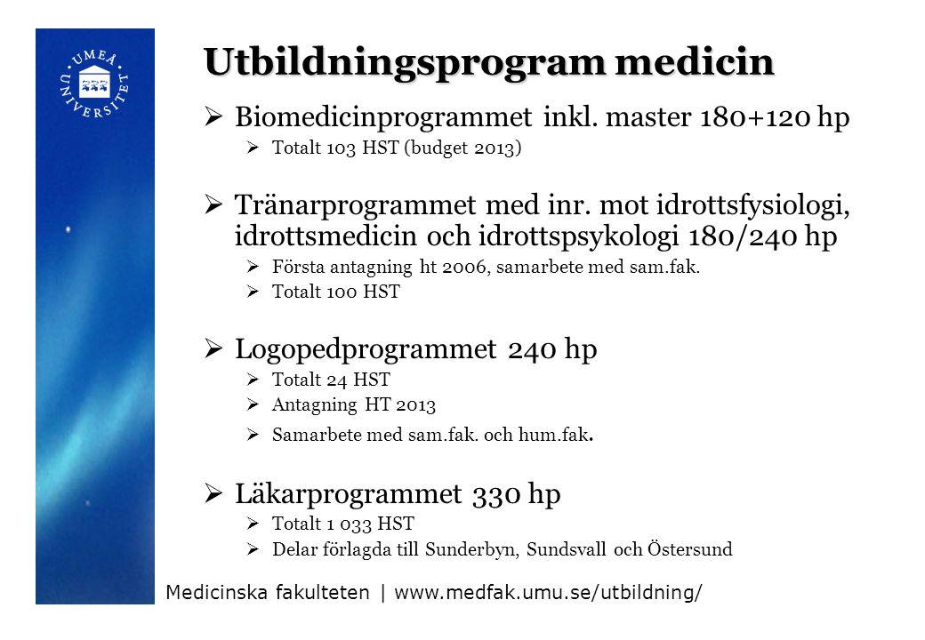 Programråd  PRAST — Arbetsterapeutprogrammet, sjukgymnastprogrammet och tränarprogrammet  PRB — Biomedicinprogrammet  PRBMA — Biomedicinsk analytiker-programmet  PRL — Läkarprogrammet  PRLP — Logopedprogrammet (repr.