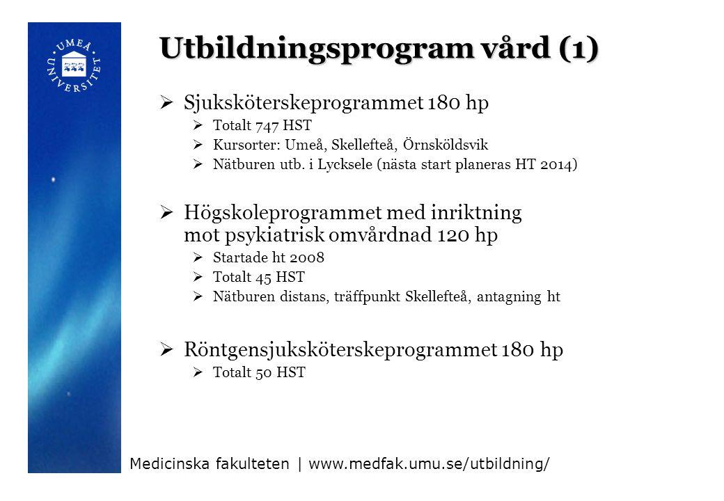 Utbildningsprogram vård (2)  Arbetsterapeutprogrammet 180 hp  Totalt 202 HST inkl.