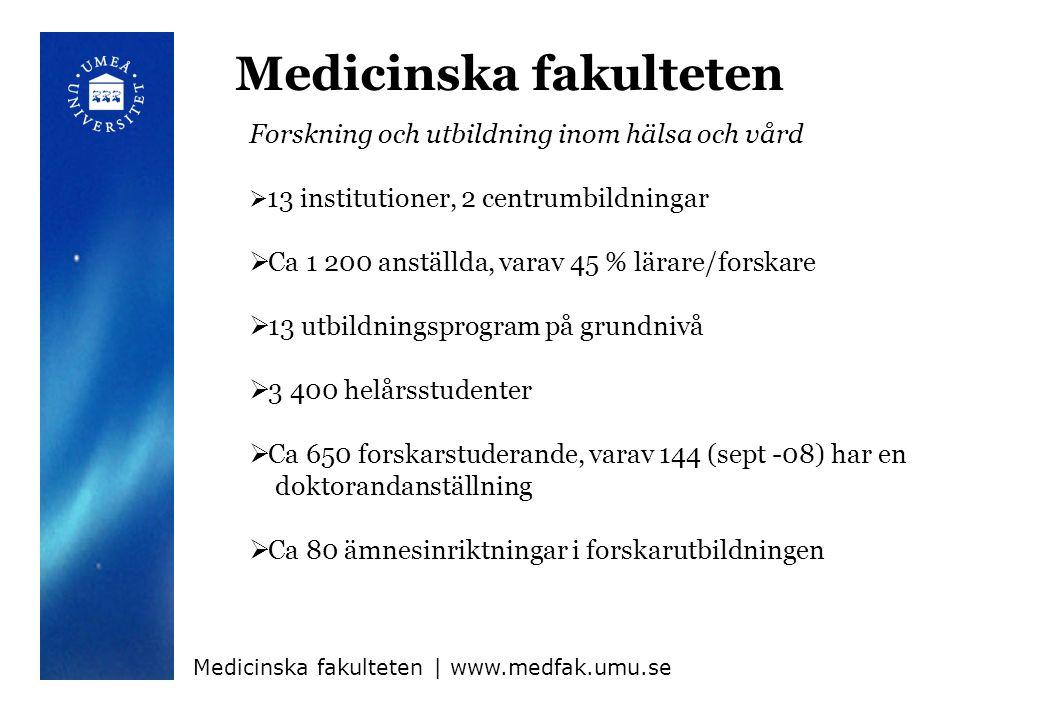  13 institutioner, 2 centrumbildningar  Ca 1 200 anställda, varav 45 % lärare/forskare  13 utbildningsprogram på grundnivå  3 400 helårsstudenter  Ca 650 forskarstuderande, varav 144 (sept -08) har en doktorandanställning  Ca 80 ämnesinriktningar i forskarutbildningen Medicinska fakulteten | www.medfak.umu.se Forskning och utbildning inom hälsa och vård