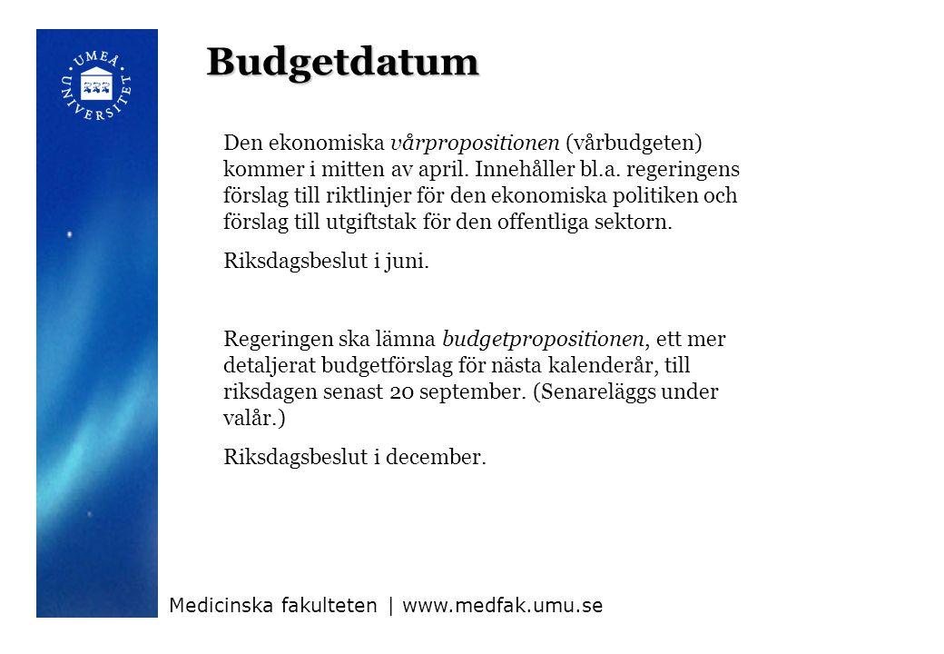 Budgetdatum Den ekonomiska vårpropositionen (vårbudgeten) kommer i mitten av april.