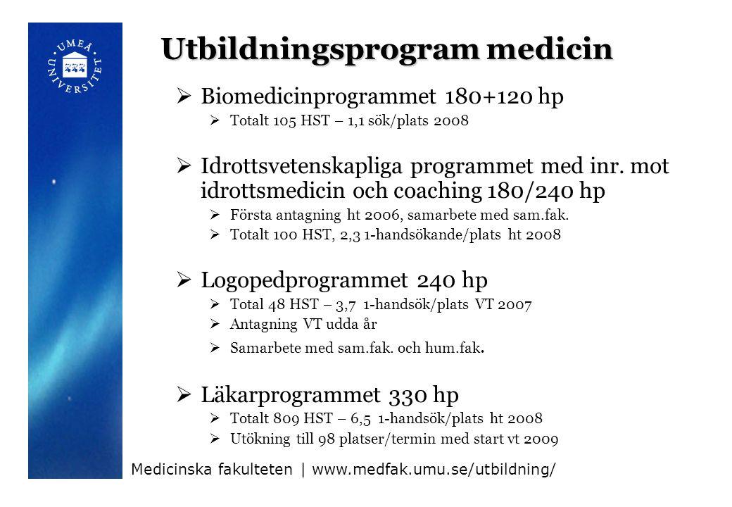 Utbildningsprogram medicin  Biomedicinprogrammet 180+120 hp  Totalt 105 HST – 1,1 sök/plats 2008  Idrottsvetenskapliga programmet med inr.