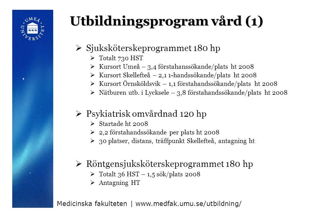 Utbildningsprogram vård (1)  Sjuksköterskeprogrammet 180 hp  Totalt 730 HST  Kursort Umeå – 3,4 förstahanssökande/plats ht 2008  Kursort Skellefteå – 2,1 1-handssökande/plats ht 2008  Kursort Örnsköldsvik – 1,1 förstahandssökande/plats ht 2008  Nätburen utb.
