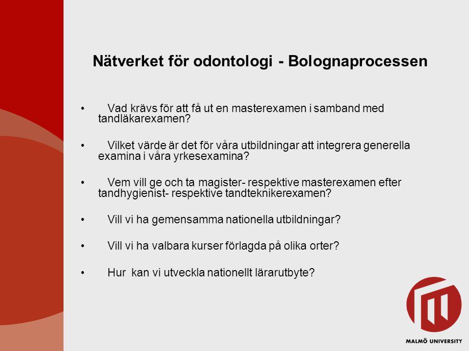 Nätverket för odontologi - Bolognaprocessen Vad krävs för att få ut en masterexamen i samband med tandläkarexamen? Vilket värde är det för våra utbild