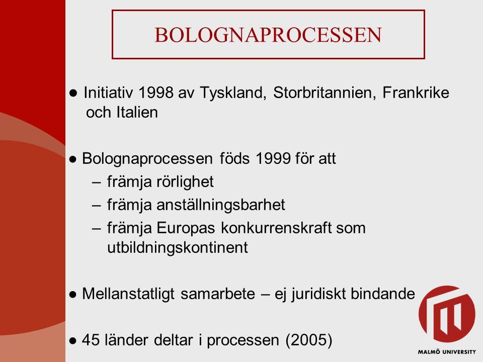 ● Initiativ 1998 av Tyskland, Storbritannien, Frankrike och Italien ● Bolognaprocessen föds 1999 för att –främja rörlighet –främja anställningsbarhet