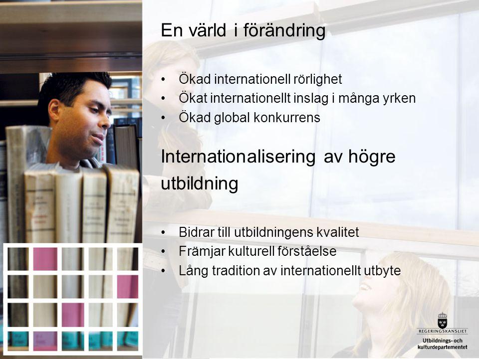 En värld i förändring Ökad internationell rörlighet Ökat internationellt inslag i många yrken Ökad global konkurrens Internationalisering av högre utb